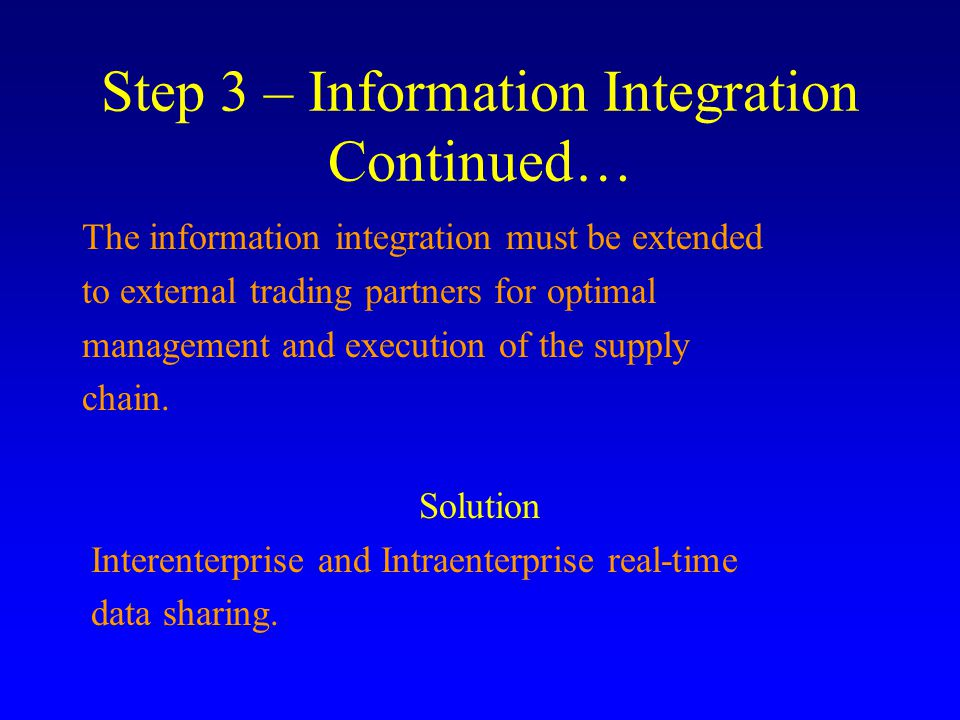 Step 3 – Information Integration Continued… The information integration must be extended to external trading partners for optimal management and execution of the supply chain.