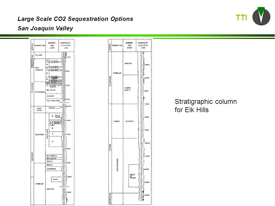 TTI Large Scale CO2 Sequestration Options San Joaquin Valley Stratigraphic column for Elk Hills
