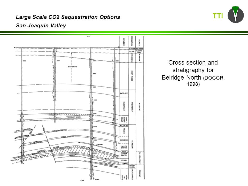 TTI Large Scale CO2 Sequestration Options San Joaquin Valley Cross section and stratigraphy for Belridge North (DOGGR, 1998)