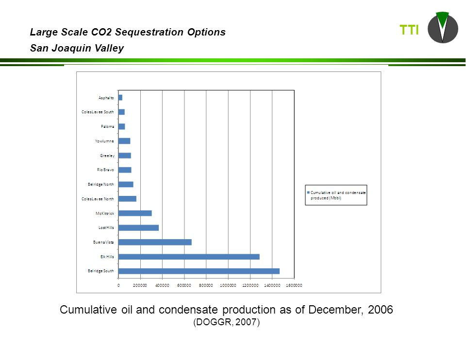 TTI Large Scale CO2 Sequestration Options San Joaquin Valley Cumulative oil and condensate production as of December, 2006 (DOGGR, 2007)