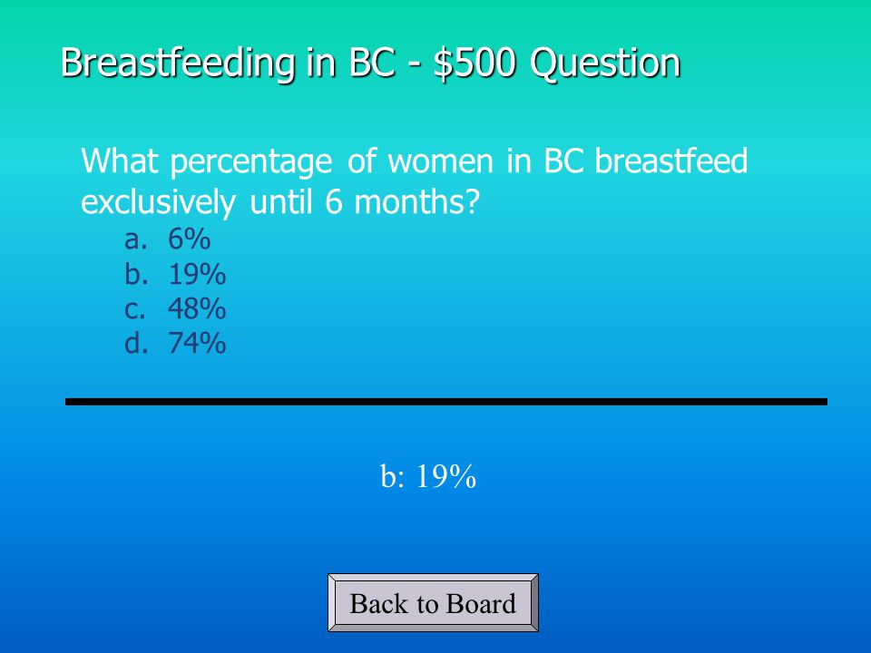 What percentage of women in BC breastfeed exclusively until 6 months.