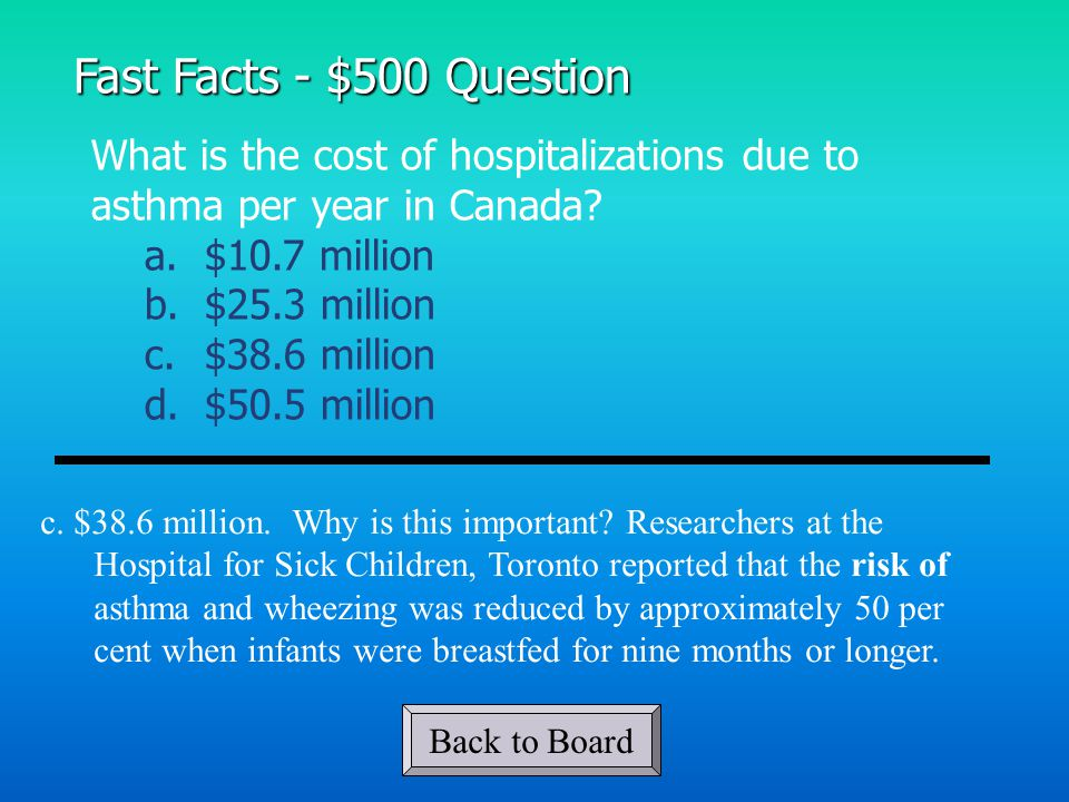 What is the cost of hospitalizations due to asthma per year in Canada.