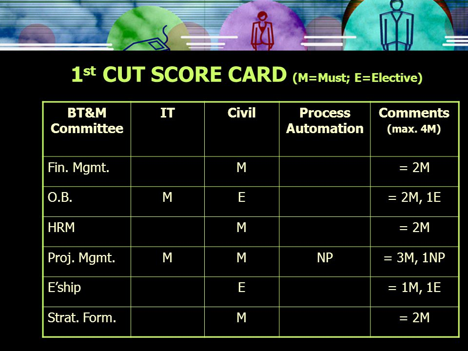 1 st CUT SCORE CARD (M=Must; E=Elective) BT&M Committee ITCivilProcess Automation Comments (max.