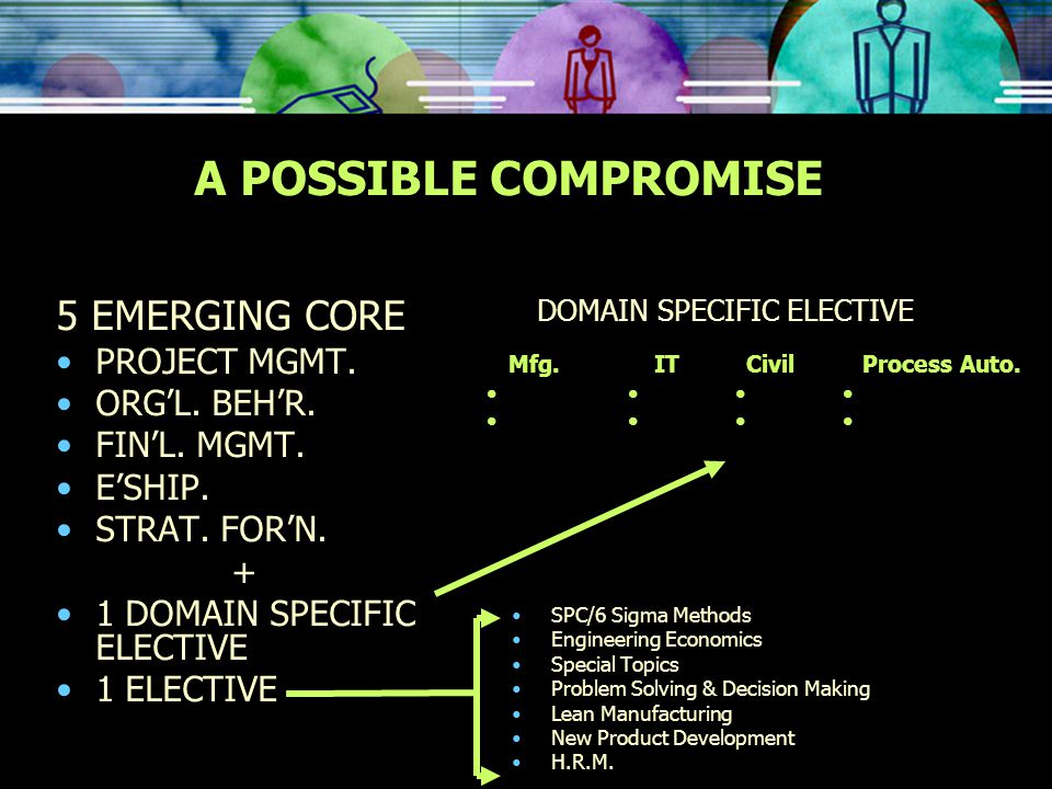 A POSSIBLE COMPROMISE 5 EMERGING CORE PROJECT MGMT.