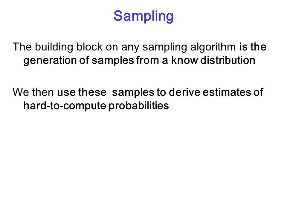 Sampling The building block on any sampling algorithm is the generation of samples from a know distribution We then use these samples to derive estimates of hard-to-compute probabilities
