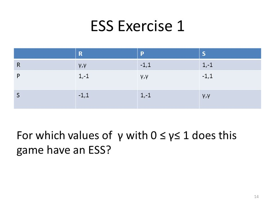 ESS Exercise 1 RPS Rγ,γ-1,11,-1 P γ,γ-1,1 S 1,-1γ,γ 14 For which values of γ with 0 ≤ γ≤ 1 does this game have an ESS