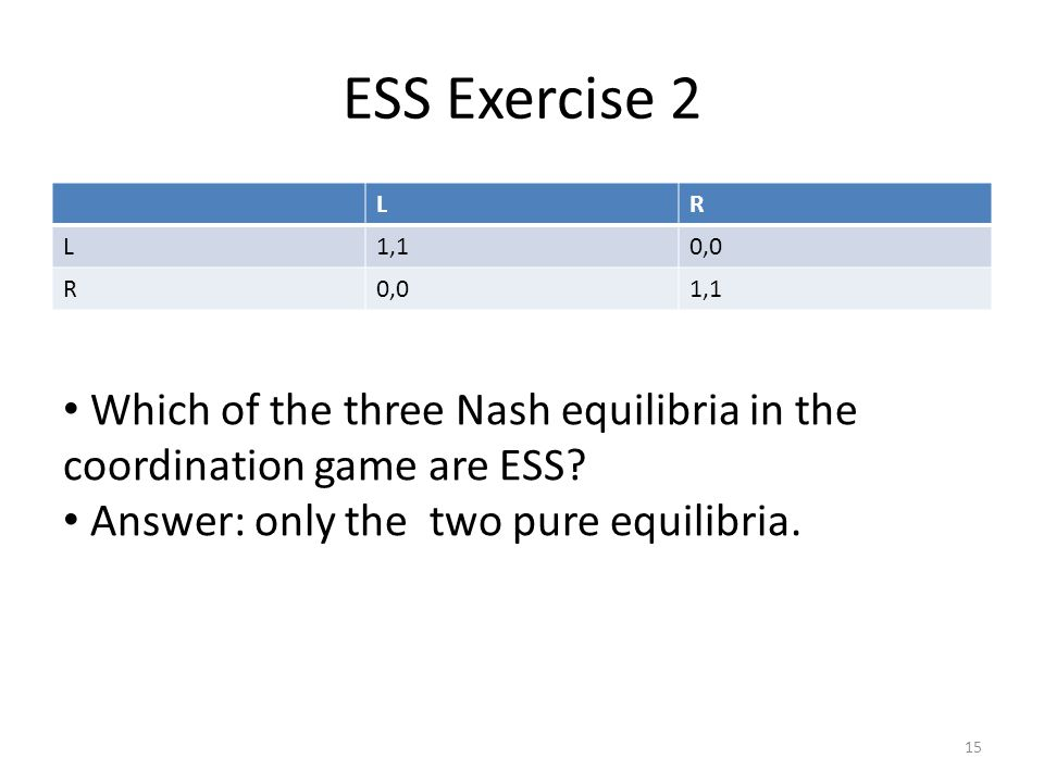 ESS Exercise 2 LR L1,10,0 R 1,1 15 Which of the three Nash equilibria in the coordination game are ESS.