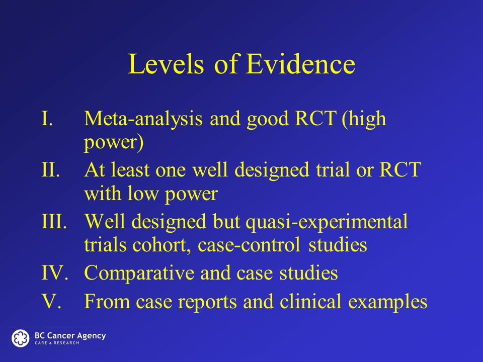Levels of Evidence I.Meta-analysis and good RCT (high power) II.At least one well designed trial or RCT with low power III.Well designed but quasi-experimental trials cohort, case-control studies IV.Comparative and case studies V.From case reports and clinical examples