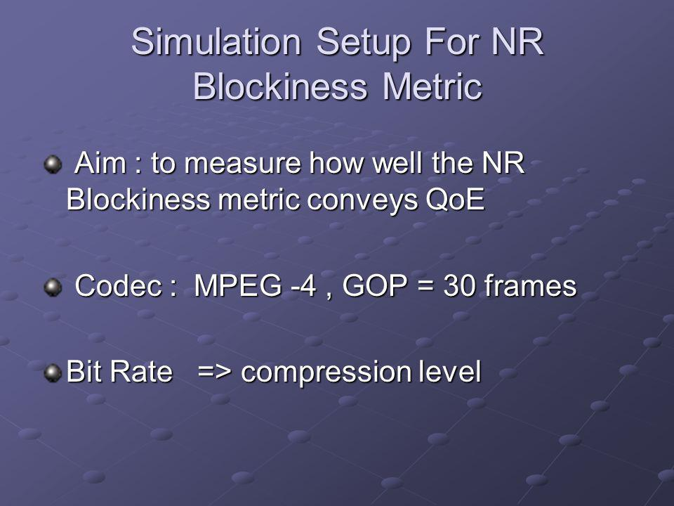 Simulation Setup For NR Blockiness Metric Aim : to measure how well the NR Blockiness metric conveys QoE Aim : to measure how well the NR Blockiness metric conveys QoE Codec : MPEG -4, GOP = 30 frames Codec : MPEG -4, GOP = 30 frames Bit Rate => compression level