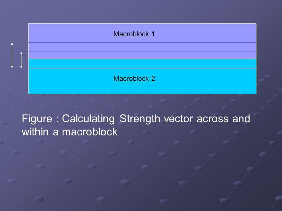 Macroblock 1 Macroblock 2 Figure : Calculating Strength vector across and within a macroblock