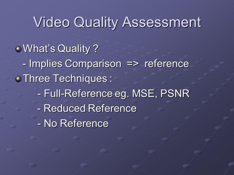 Video Quality Assessment What's Quality .