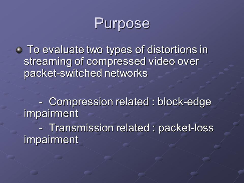 Purpose To evaluate two types of distortions in streaming of compressed video over packet-switched networks To evaluate two types of distortions in streaming of compressed video over packet-switched networks - Compression related : block-edge impairment - Transmission related : packet-loss impairment