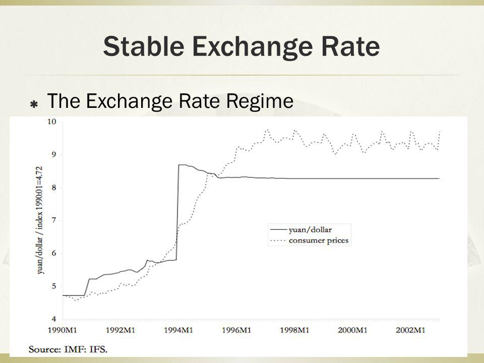 Stable Exchange Rate  The Exchange Rate Regime
