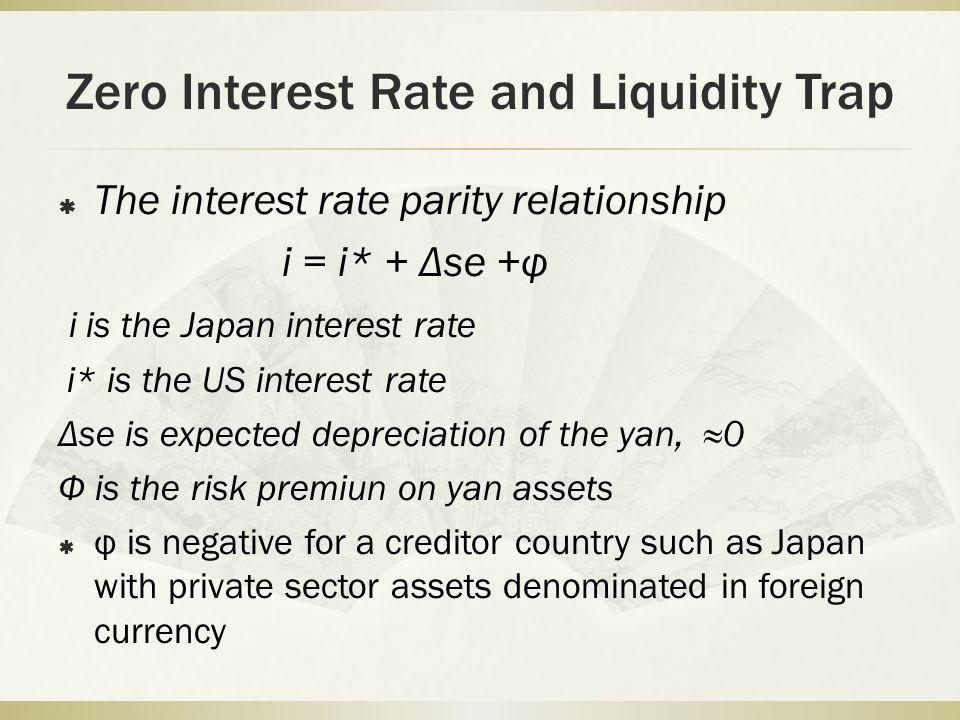 Zero Interest Rate and Liquidity Trap  The interest rate parity relationship i = i* + Δse +φ i is the Japan interest rate i* is the US interest rate Δse is expected depreciation of the yan, ≈0 Φ is the risk premiun on yan assets  φ is negative for a creditor country such as Japan with private sector assets denominated in foreign currency