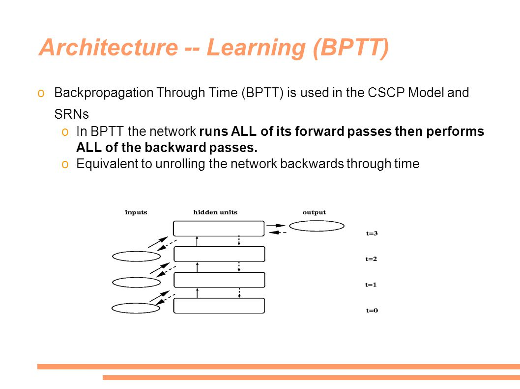 Architecture -- Learning (BPTT) oBackpropagation Through Time (BPTT) is used in the CSCP Model and SRNs oIn BPTT the network runs ALL of its forward passes then performs ALL of the backward passes.