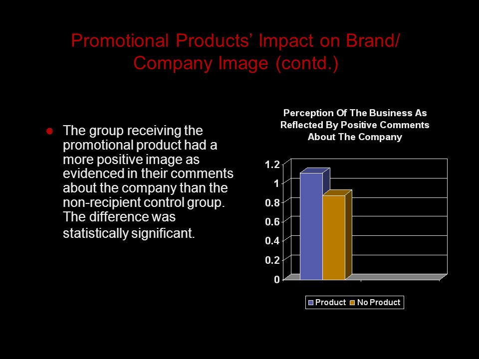 Promotional Products' Impact on Brand/ Company Image (contd.)  The group receiving the promotional product had a more positive image as evidenced in their comments about the company than the non-recipient control group.