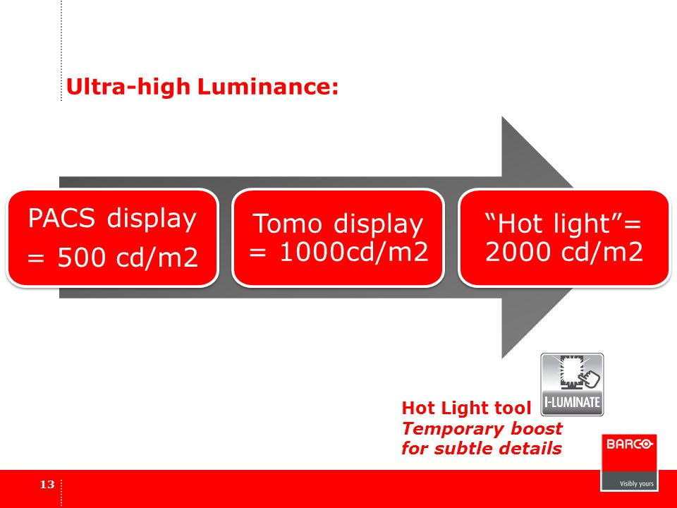 Ultra-high Luminance: PACS display = 500 cd/m2 PACS display = 500 cd/m2 Tomo display = 1000cd/m2 Hot light = 2000 cd/m2 13 Hot Light tool Temporary boost for subtle details