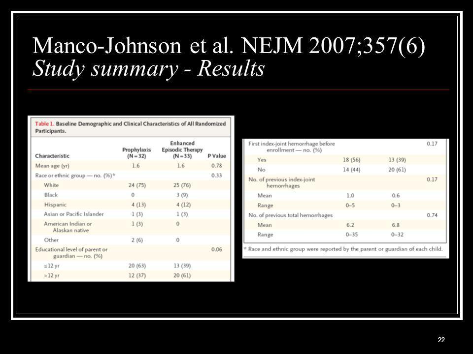 22 Manco-Johnson et al. NEJM 2007;357(6) Study summary - Results