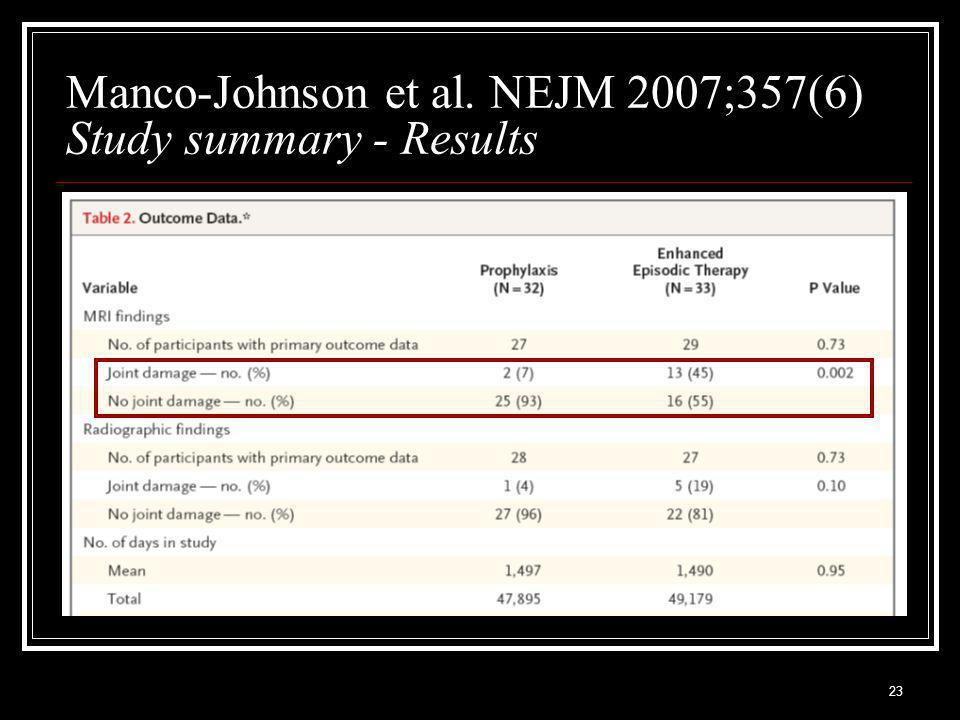 23 Manco-Johnson et al. NEJM 2007;357(6) Study summary - Results