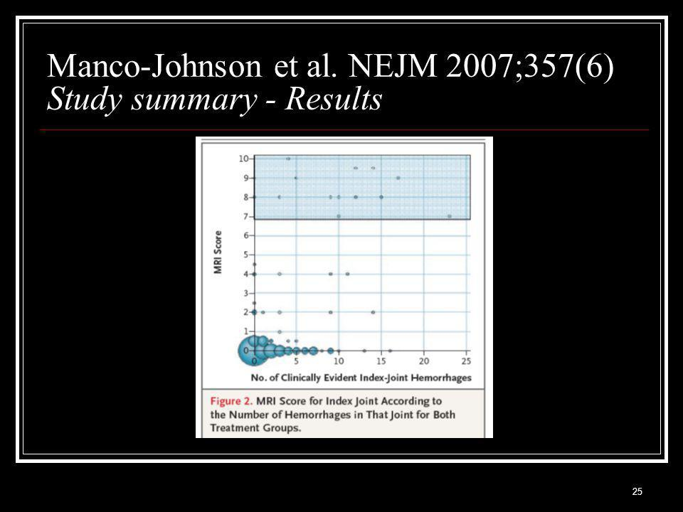 25 Manco-Johnson et al. NEJM 2007;357(6) Study summary - Results