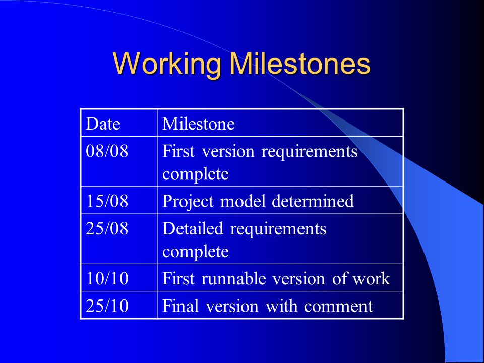Working Milestones DateMilestone 08/08First version requirements complete 15/08Project model determined 25/08Detailed requirements complete 10/10First runnable version of work 25/10Final version with comment