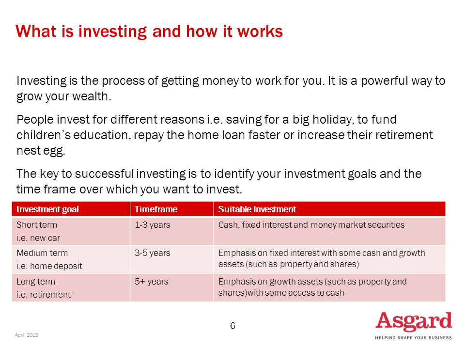 6 Investing is the process of getting money to work for you.