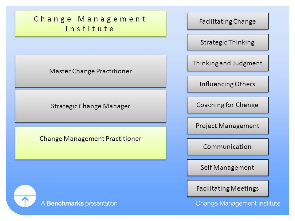 Master Change Practitioner Facilitating Change Thinking and Judgment Influencing Others Coaching for Change Project Management Strategic Thinking Strategic Change Manager Change Management Practitioner Change Management Institute Self Management Facilitating Meetings Communication