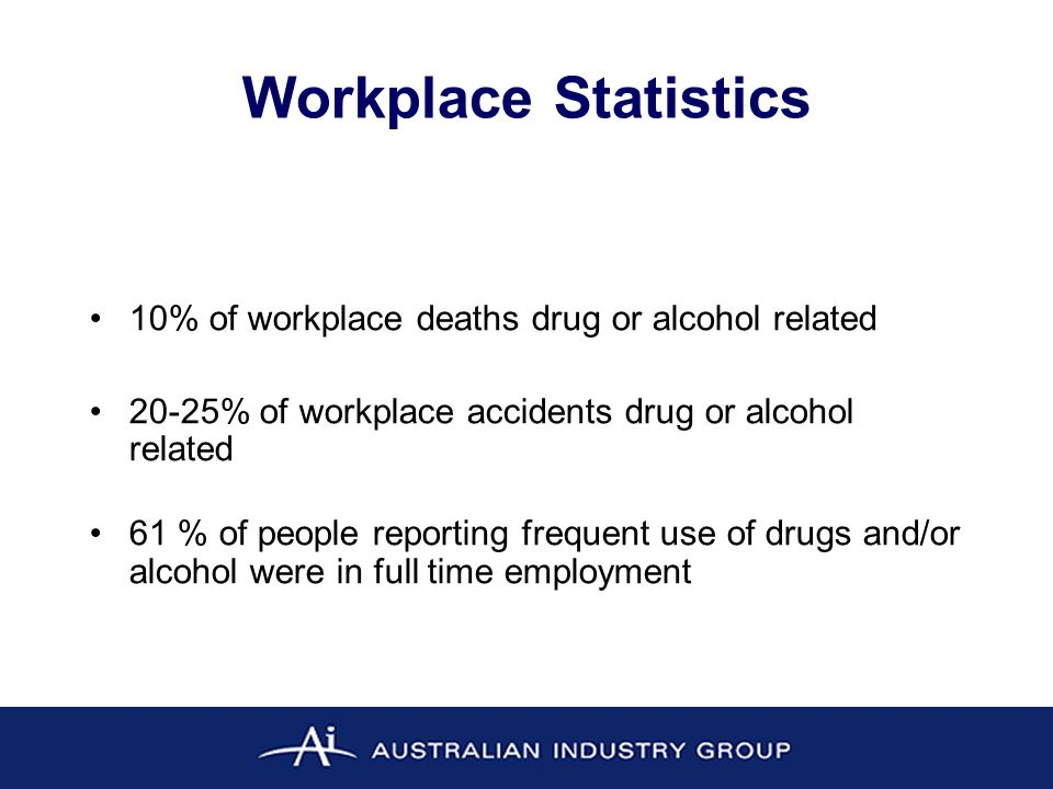 Workplace Statistics 10% of workplace deaths drug or alcohol related 20-25% of workplace accidents drug or alcohol related 61 % of people reporting frequent use of drugs and/or alcohol were in full time employment