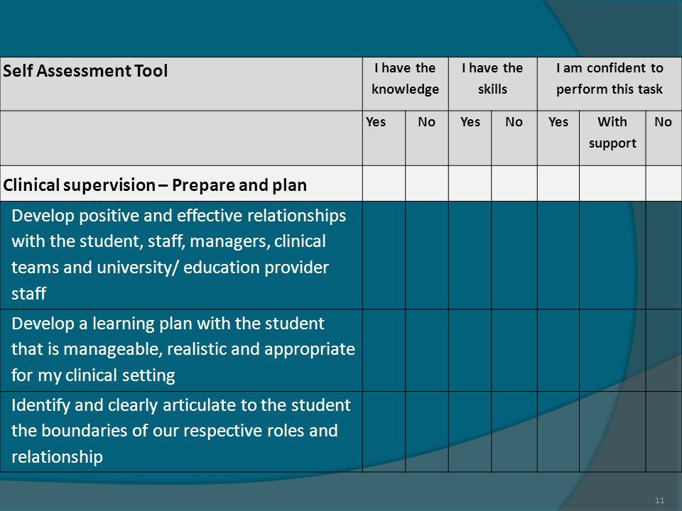 11 Self Assessment Tool I have the knowledge I have the skills I am confident to perform this task YesNoYesNoYes With support No Clinical supervision – Prepare and plan Develop positive and effective relationships with the student, staff, managers, clinical teams and university/ education provider staff Develop a learning plan with the student that is manageable, realistic and appropriate for my clinical setting Identify and clearly articulate to the student the boundaries of our respective roles and relationship
