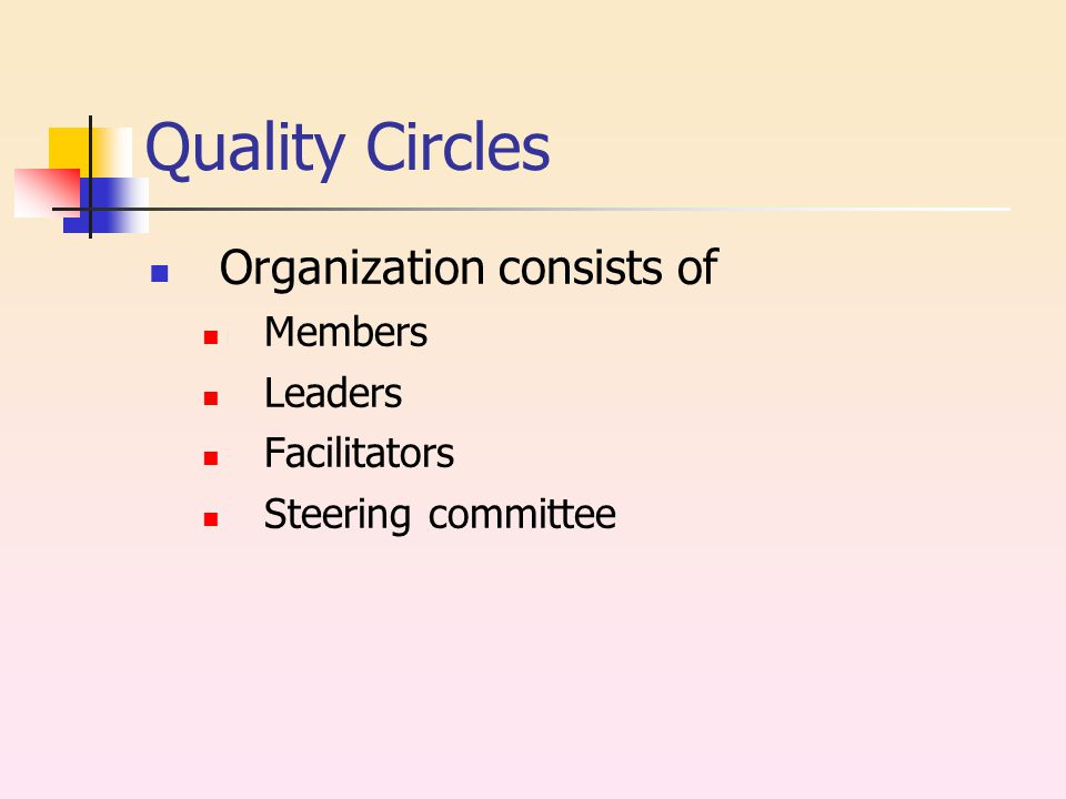 Quality Circles Organization consists of Members Leaders Facilitators Steering committee