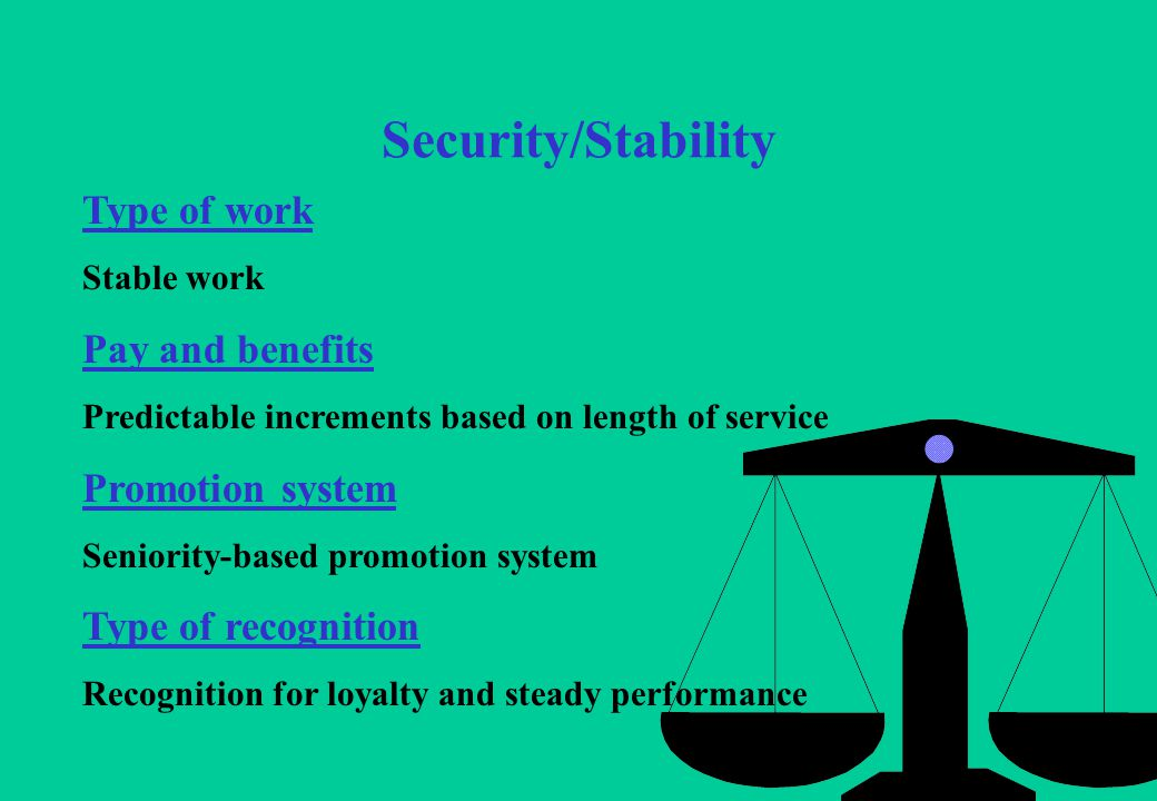 14 Security/Stability Type of work Stable work Pay and benefits Predictable increments based on length of service Promotion system Seniority-based promotion system Type of recognition Recognition for loyalty and steady performance