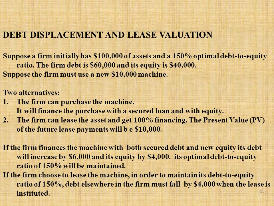 DEBT DISPLACEMENT AND LEASE VALUATION Suppose a firm initially has $100,000 of assets and a 150% optimal debt-to-equity ratio.