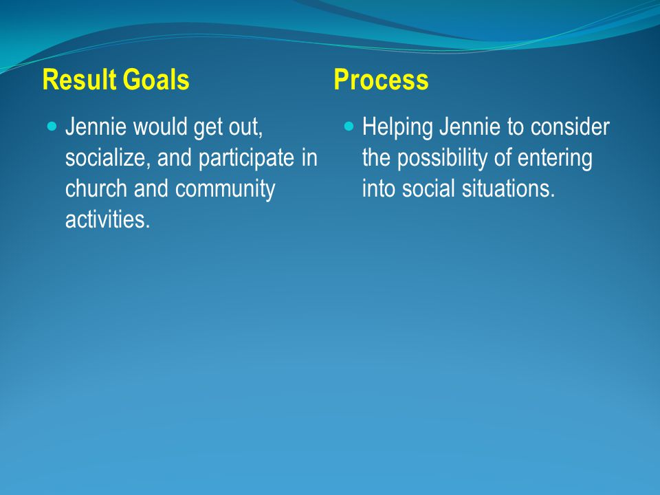 Result GoalsProcess Jennie would get out, socialize, and participate in church and community activities.