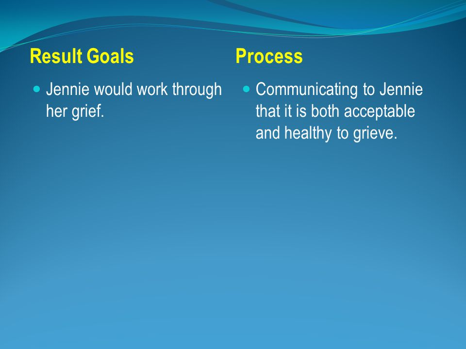 Result GoalsProcess Jennie would work through her grief.