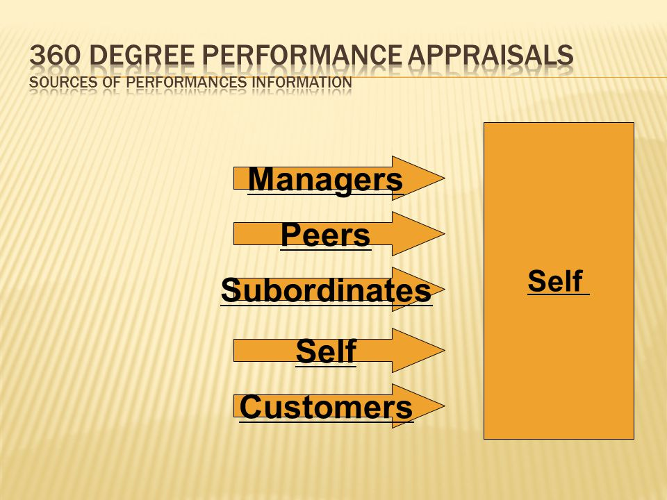 Self Peers Managers Subordinates Self Customers
