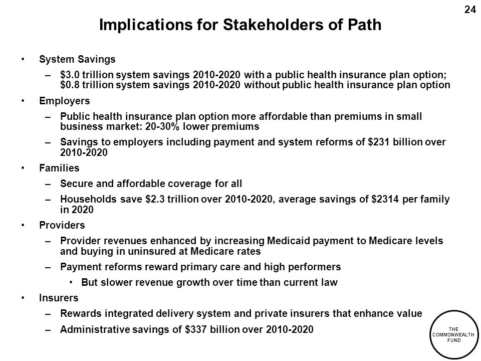 THE COMMONWEALTH FUND 24 Implications for Stakeholders of Path System Savings –$3.0 trillion system savings with a public health insurance plan option; $0.8 trillion system savings without public health insurance plan option Employers –Public health insurance plan option more affordable than premiums in small business market: 20-30% lower premiums –Savings to employers including payment and system reforms of $231 billion over Families –Secure and affordable coverage for all –Households save $2.3 trillion over , average savings of $2314 per family in 2020 Providers –Provider revenues enhanced by increasing Medicaid payment to Medicare levels and buying in uninsured at Medicare rates –Payment reforms reward primary care and high performers But slower revenue growth over time than current law Insurers –Rewards integrated delivery system and private insurers that enhance value –Administrative savings of $337 billion over