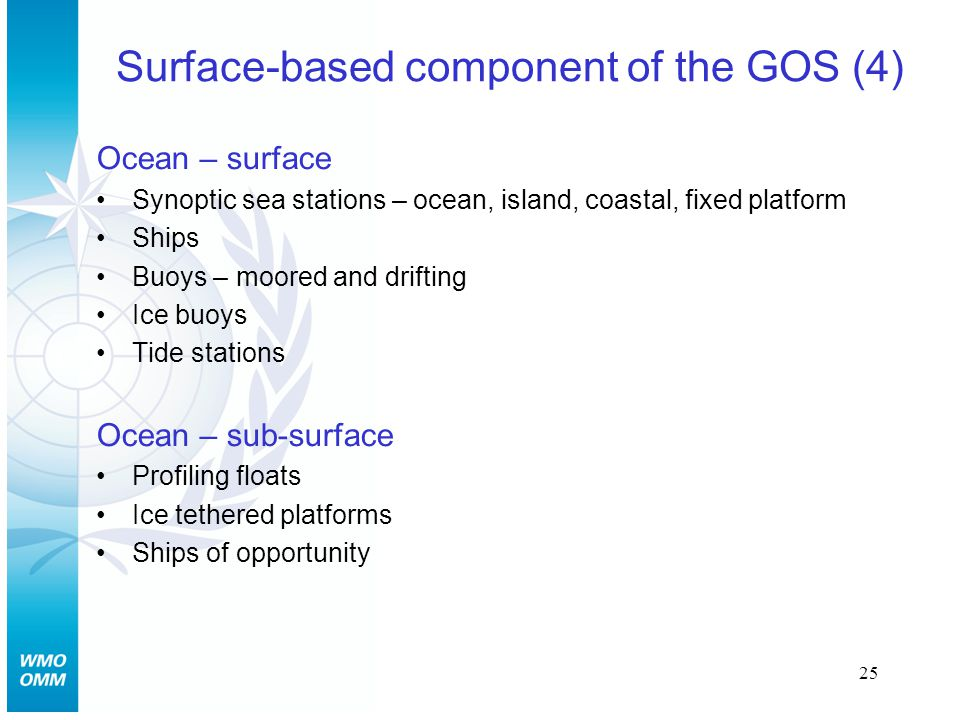 25 Surface-based component of the GOS (4) Ocean – surface Synoptic sea stations – ocean, island, coastal, fixed platform Ships Buoys – moored and drifting Ice buoys Tide stations Ocean – sub-surface Profiling floats Ice tethered platforms Ships of opportunity