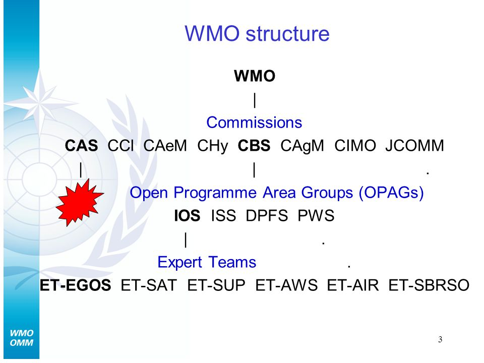 3 WMO structure WMO | Commissions CAS CCl CAeM CHy CBS CAgM CIMO JCOMM | |.