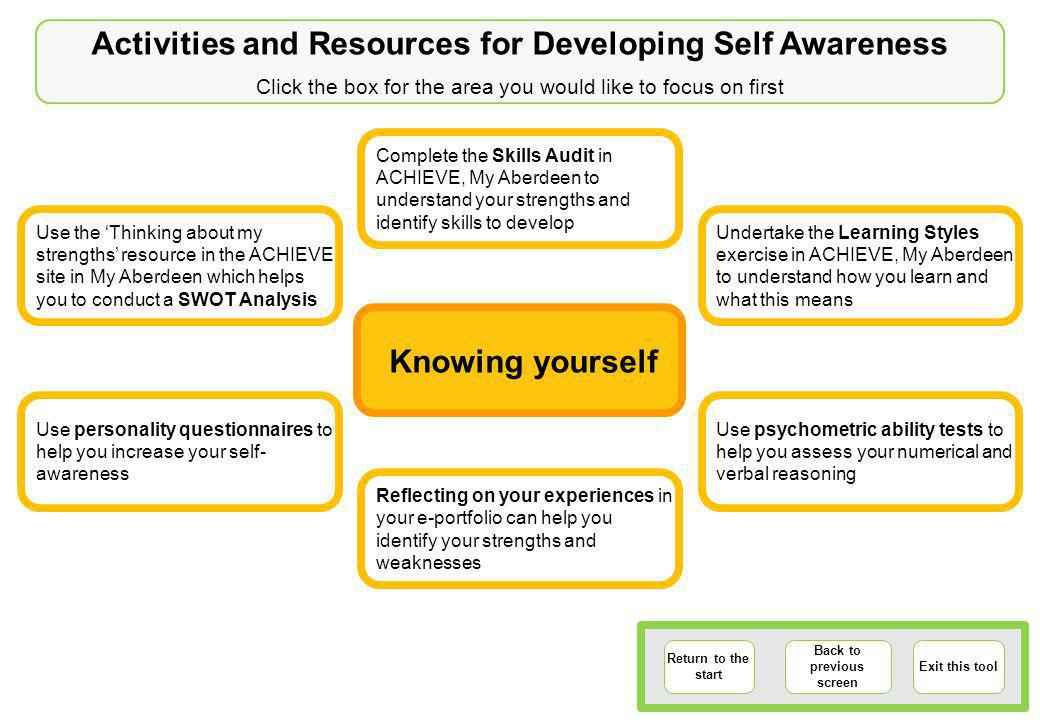 Knowing yourself Activities and Resources for Developing Self Awareness Click the box for the area you would like to focus on first Return to the start Back to previous screen Exit this tool Use the 'Thinking about my strengths' resource in the ACHIEVE site in My Aberdeen which helps you to conduct a SWOT Analysis Reflecting on your experiences in your e-portfolio can help you identify your strengths and weaknesses Use psychometric ability tests to help you assess your numerical and verbal reasoning Complete the Skills Audit in ACHIEVE, My Aberdeen to understand your strengths and identify skills to develop Undertake the Learning Styles exercise in ACHIEVE, My Aberdeen to understand how you learn and what this means Use personality questionnaires to help you increase your self- awareness