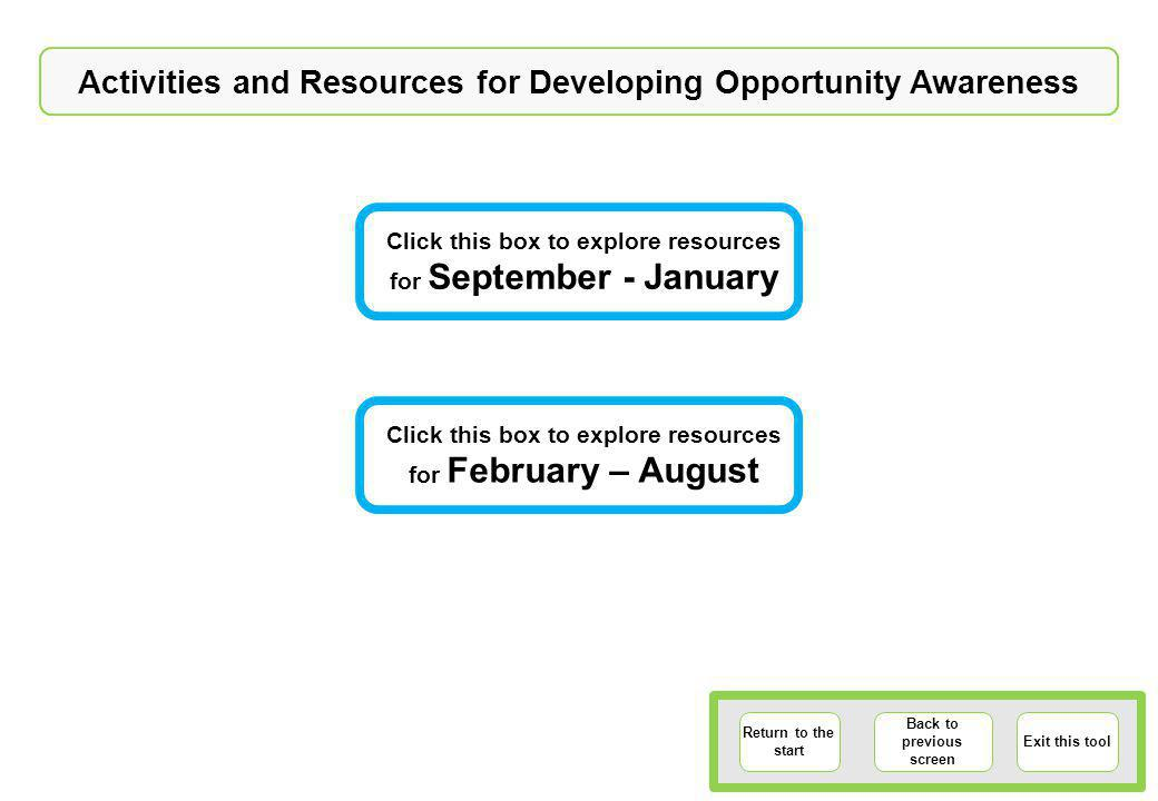 Activities and Resources for Developing Opportunity Awareness Return to the start Back to previous screen Exit this tool Click this box to explore resources for September - January Click this box to explore resources for February – August