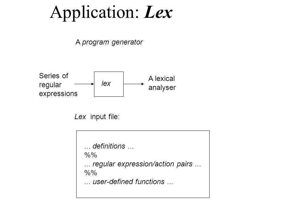 Application: Lex A program generator Series of regular expressions lex A lexical analyser Lex input file:...