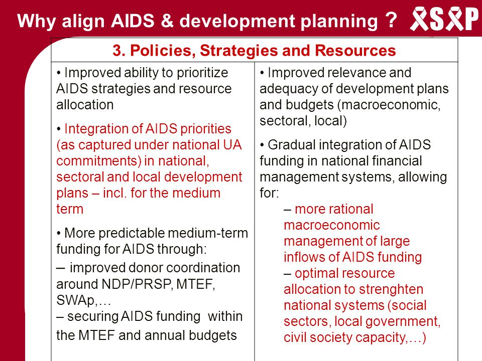 S P Why align AIDS & development planning . 3.
