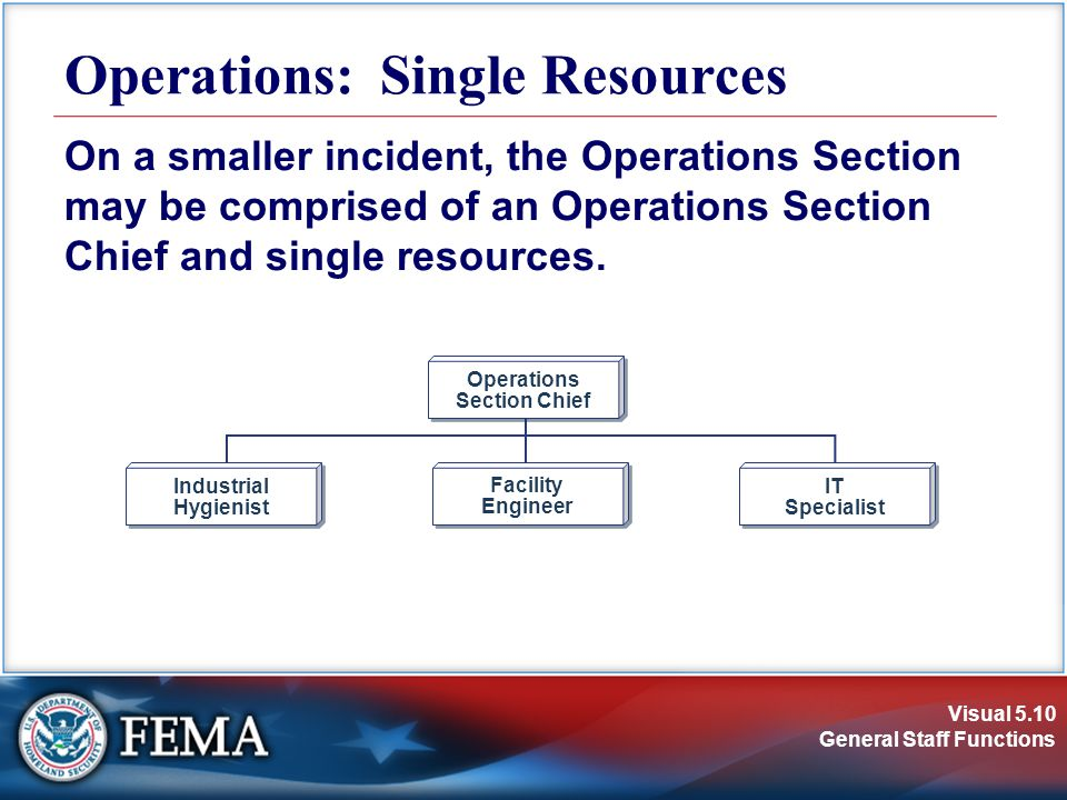 Visual 5.10 General Staff Functions Operations: Single Resources On a smaller incident, the Operations Section may be comprised of an Operations Section Chief and single resources.