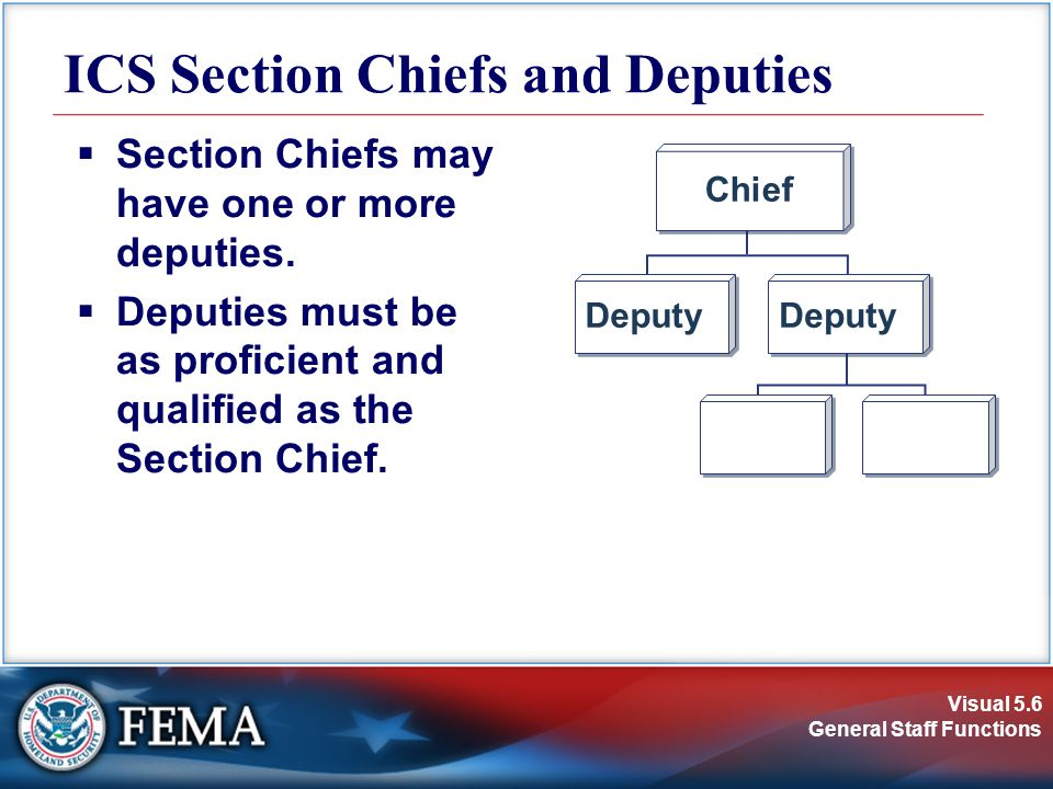 Visual 5.6 General Staff Functions ICS Section Chiefs and Deputies  Section Chiefs may have one or more deputies.
