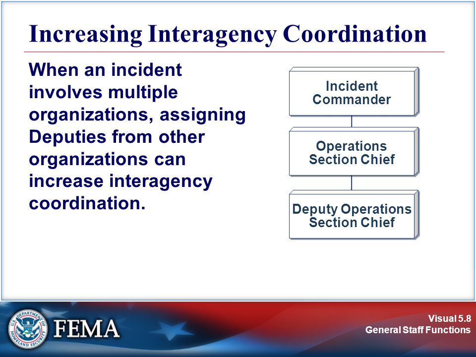 Visual 5.8 General Staff Functions Increasing Interagency Coordination When an incident involves multiple organizations, assigning Deputies from other organizations can increase interagency coordination.