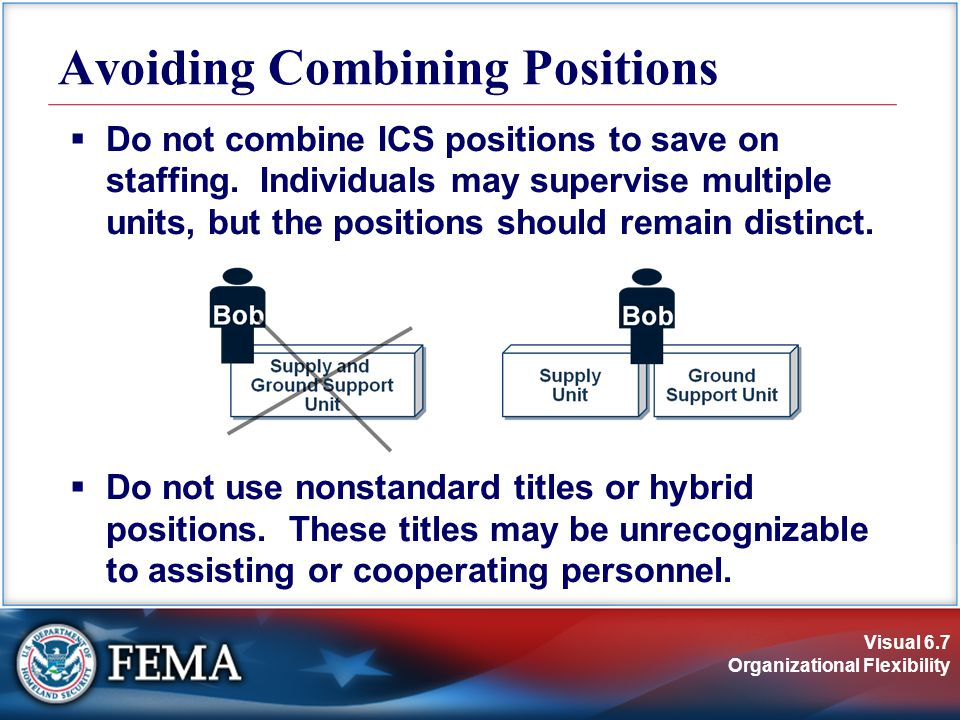 Visual 6.7 Organizational Flexibility  Do not combine ICS positions to save on staffing.