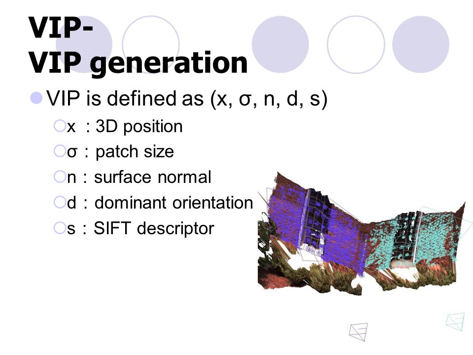 VIP- VIP generation VIP is defined as (x, σ, n, d, s)  x : 3D position  σ : patch size  n : surface normal  d : dominant orientation  s : SIFT descriptor