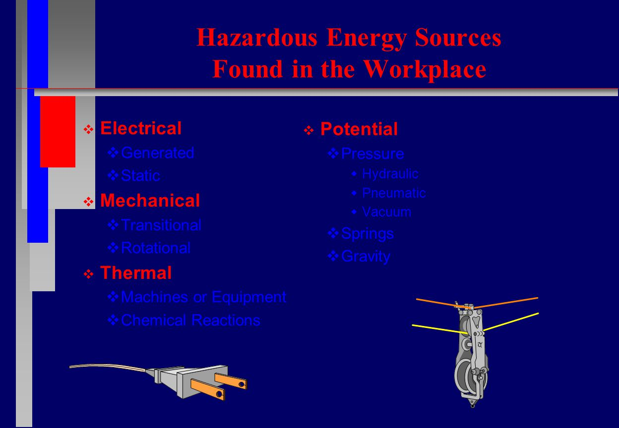 Hazardous Energy Sources Found in the Workplace  Electrical  Generated  Static  Mechanical  Transitional  Rotational  Thermal  Machines or Equipment  Chemical Reactions  Potential  Pressure  Hydraulic  Pneumatic  Vacuum  Springs  Gravity