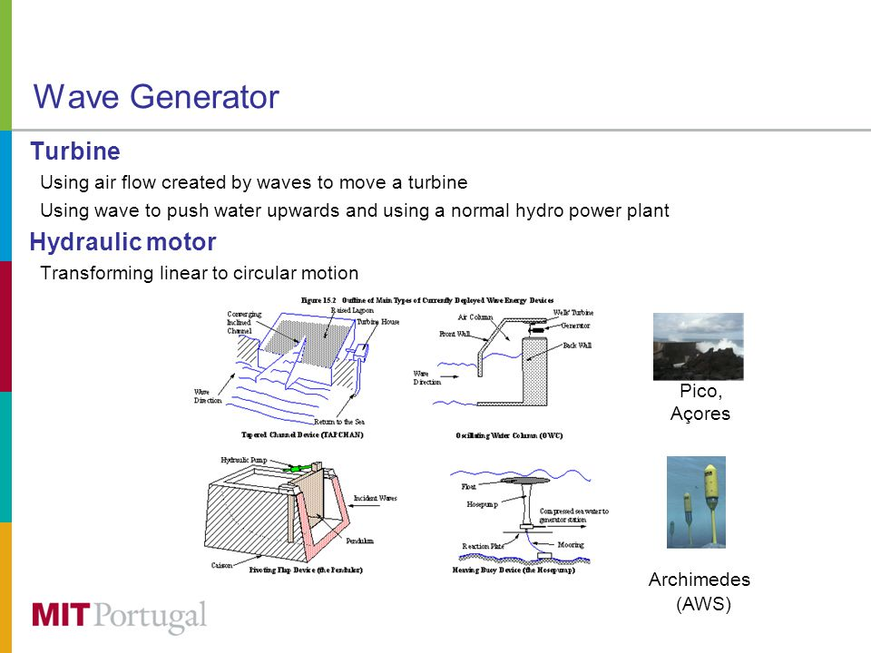 Wave Generator Turbine Using air flow created by waves to move a turbine Using wave to push water upwards and using a normal hydro power plant Hydraulic motor Transforming linear to circular motion Archimedes (AWS) Pico, Açores