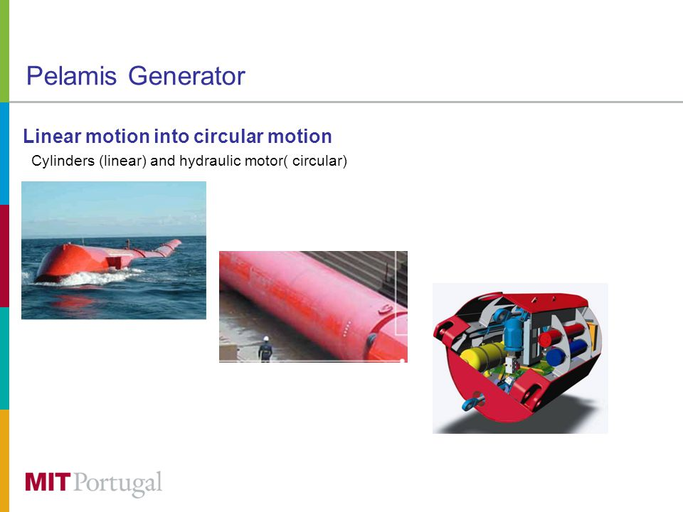 Pelamis Generator Linear motion into circular motion Cylinders (linear) and hydraulic motor( circular)